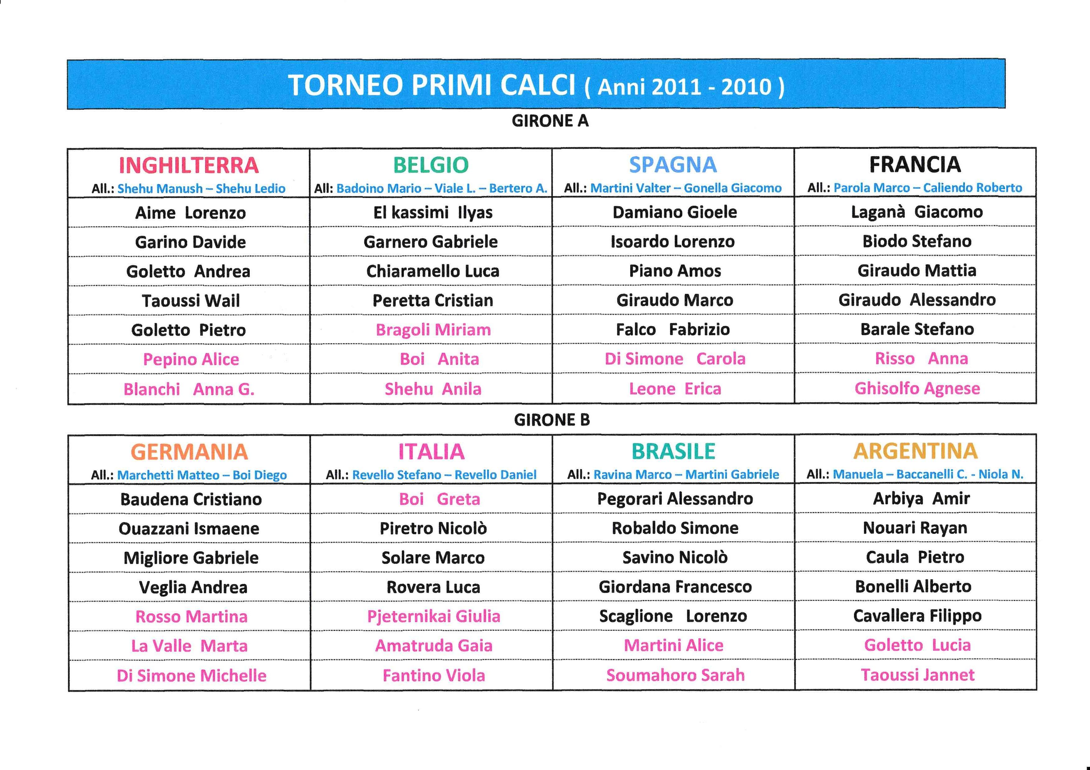 Torneo Primi Calci 2019