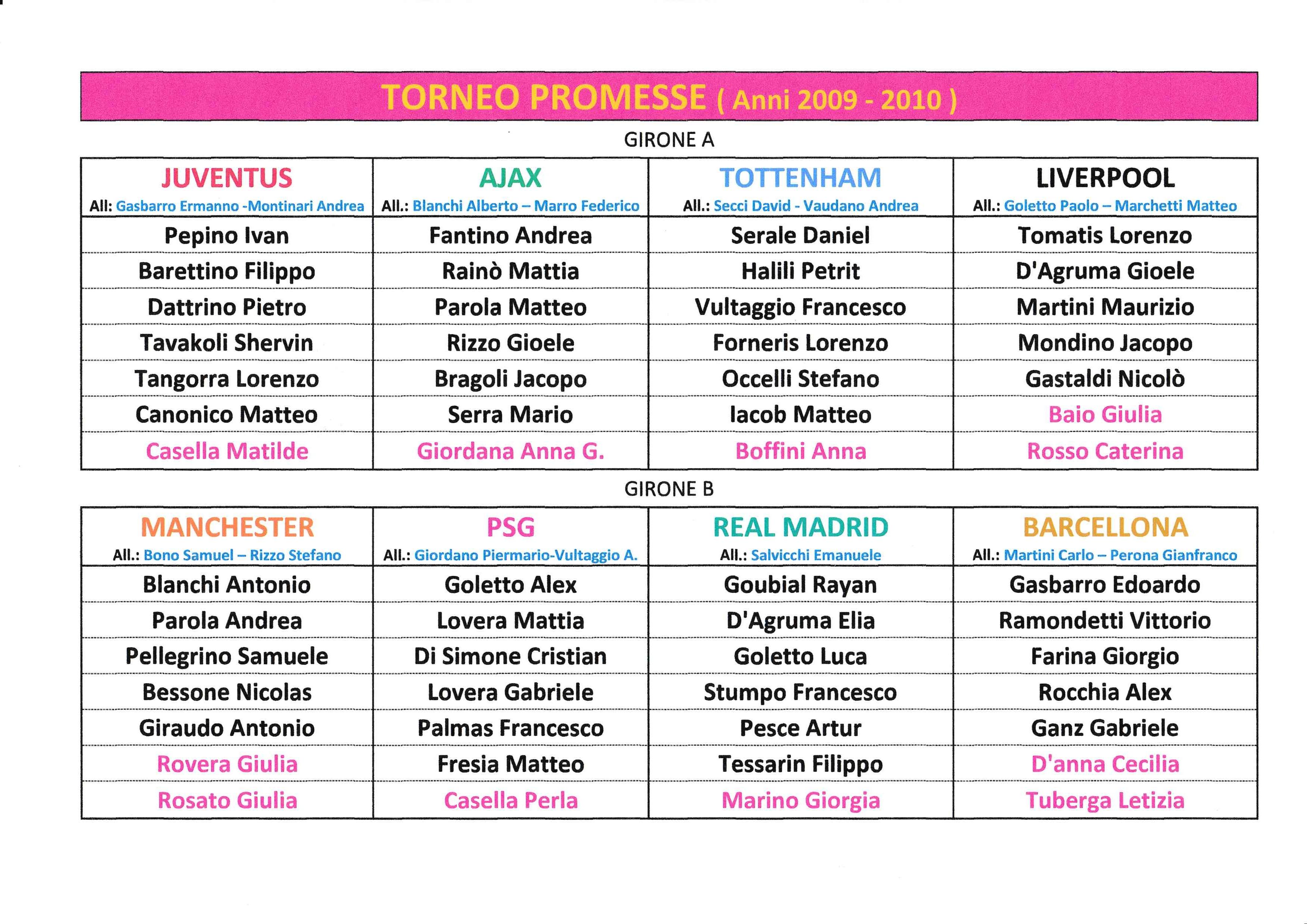 Torneo Promesse 2019